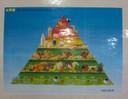 mit Ernährungspyramide